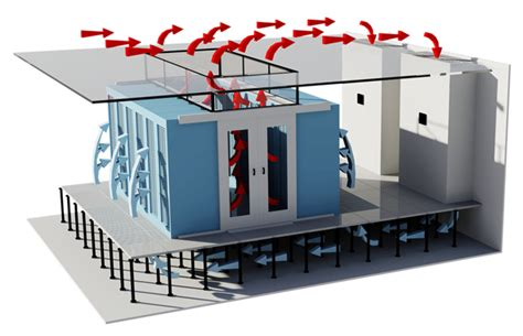server room suppression aisle cooling and the effects on the suppression system