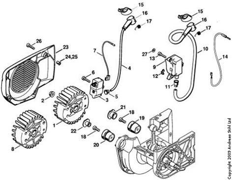 stihl ts400 parts diagram stihl concrete saw diagram stihl free engine image for