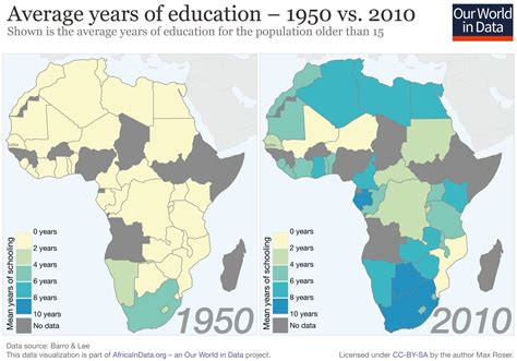 africa map 1950 os africa average years of education 1950 and today