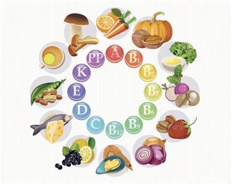 Vitamin Rambut De Artistic vitamin benefit chart lovetoknow