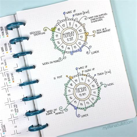 bullet journal ideas bullet journal daily spread ideas and inspiration