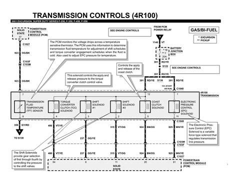 e4od valve diagrams ford e4od transmission valve diagrams car interior
