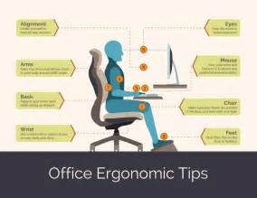 Office Ergonomics Taking Your Workday To A Whole New Level Chiropatient
