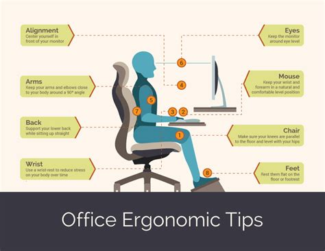 Office Ergonomics by Taking Your Workday To A Whole New Level Chiropatient
