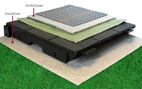 awning flooring groundcover and comfortcarpet isabella