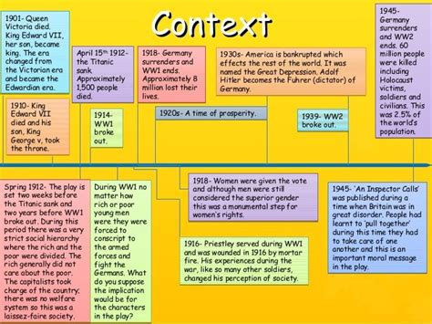 themes in an inspector calls lesson an inspector calls revision english gcse pinterest