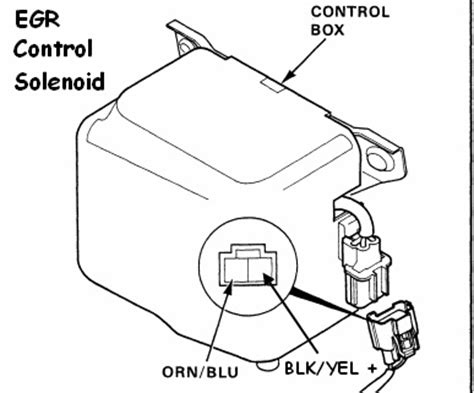 92 95 civic wiring diagram besides honda obd2 elsavadorla