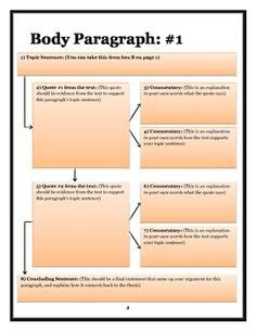Literary Analysis Essay Graphic Organizer by Graphic Organizers Printable Persuasive Essay Graphic Organizer Pdf Teaching