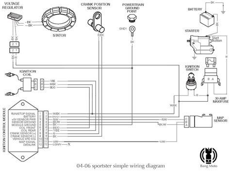harley davidson sportster wiring diagram