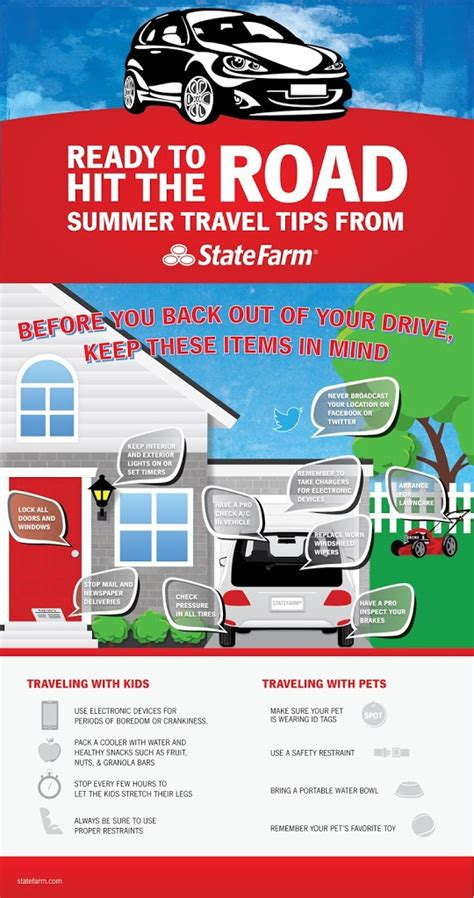 Tips For Keeping Your Car On The Road by Road Trip Preparation How To Get Your Vehicle Ready R