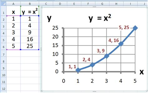flipped classroom model for acquiring excel skills or why