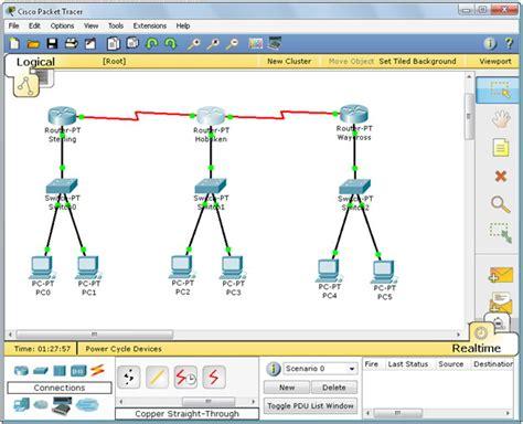contoh tutorial cisco packet tracer konfigurasi routing dinamik dengan packet tracer deenugraha
