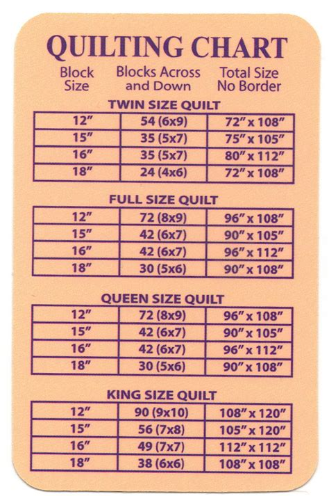 quilt sizes for beds size chart june 19 2014 i m looking to start a modern