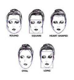 hair for shapes how to find the right hairstyle for your face shape face