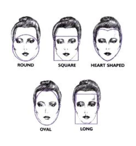 head shapes and hairstyles shapes of faces sushantskoltey s blog