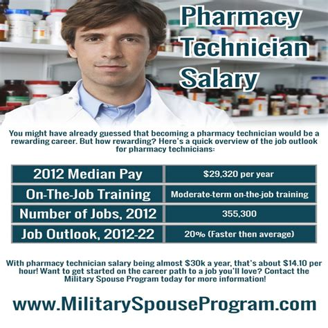 Pharmacy Technician Salary by Pharmacy Technician Salary E Learning Feeds
