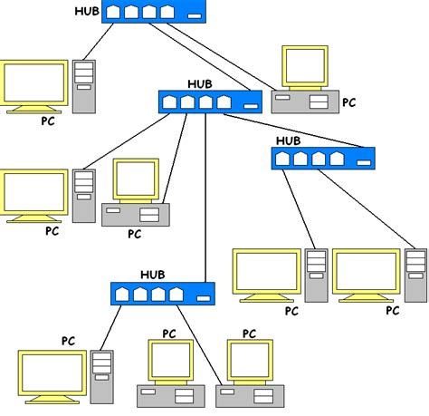 file fast ethernet diagram png wikimedia commons
