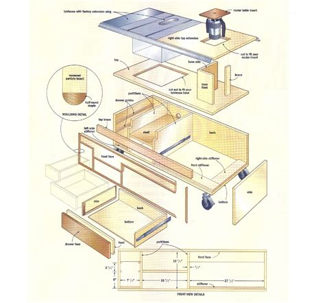 table  cabinet plans tablesaw  router workstation