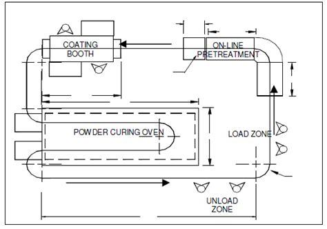 Powder Coat Oven Wiring Diagram Spray Booth Wiring Diagram ...