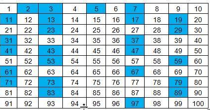 una lista de nmeros primos del 1 al 200 razonamiento l 243 gico matem 225 tico actividad 3 razonamiento