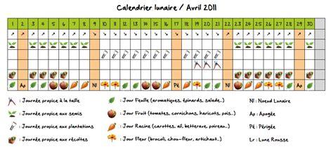 Calendrier 7 Avril Jardiner Avec La Lune Au Potager En Avril