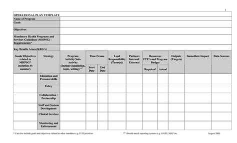 30 images of sle operational plan template infovia net
