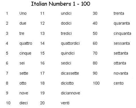 italian numbers 1 100 printable italian numbers 1 100 a whole new world pinterest