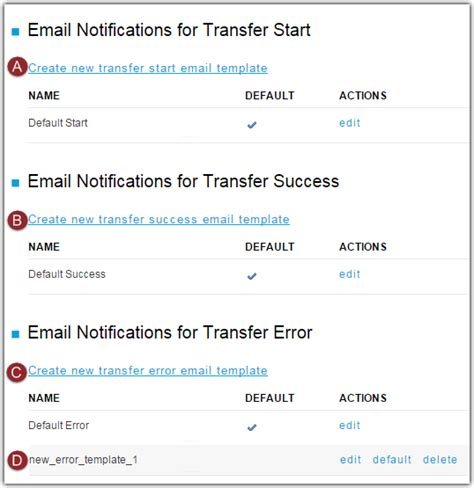 it notification email template creating a new email notification template