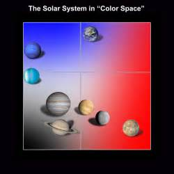 colors of planets planets color size order pics about space
