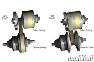 Nissan Xtronic Cvt Continuously Variable Transmissions Rubber Band