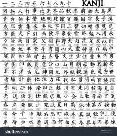 Guarantee Letter In Japanese Translation List Of 100 Kanji With Translation Learn Japanese How To Write Kanji Learn Japanese