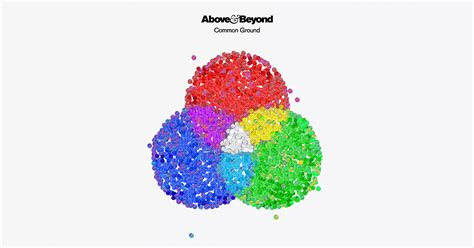 This Common Ground win tickets to above beyond s common ground tour in
