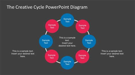 cycle diagram powerpoint free creative cycle diagrams for powerpoint