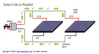 Fair project idea parallel circuits with solar cells and panels