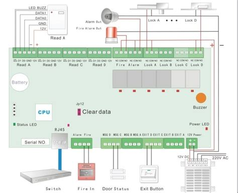 niftylift hr12 wiring diagram 29 wiring diagram images