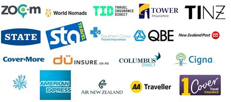 Compare Car Insurance New Zealand by Compare Cheap And Travel Insurance Moneyhub Nz