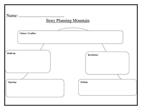 story planner template story planning mountain by torie1234 teaching resources