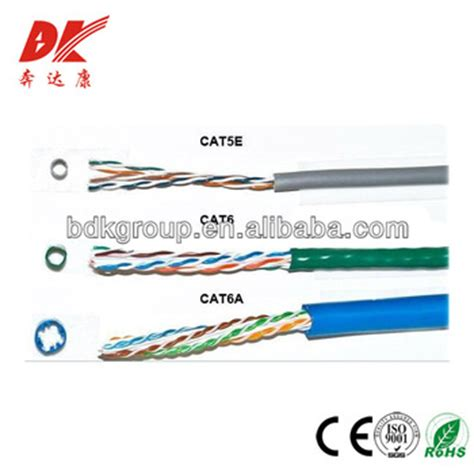 Kabel Lan Adlink Cat5e Bare Copper Support Poe Accesspoint T1310 3 high speed computer network cables cat5 cat5e cat6 cat7 utp ftp stp sftp for network system