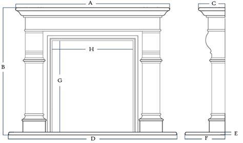 Anatomy of a Fireplace Mantel   Lower Mantel & Overmantel