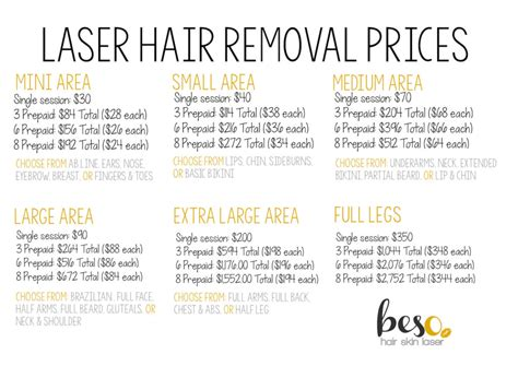 pricing for laser hair removal laser hair removal prices pricing for laser hair removal laser hair removal