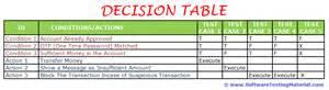decision table test design technique