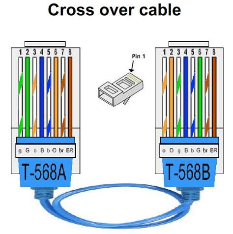 cat 6 ethernet crossover cable wiring diagram cat wiring
