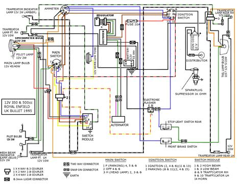 diagrams 875667 royal enfield bullet wiring diagram