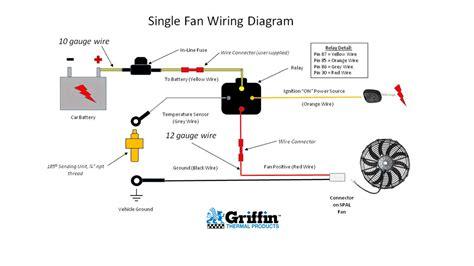 single fan wiring diagram