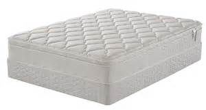 Mattress Direct Raleigh by Rdu Mattress Direct Discount Mattresses In Raleigh And Cary