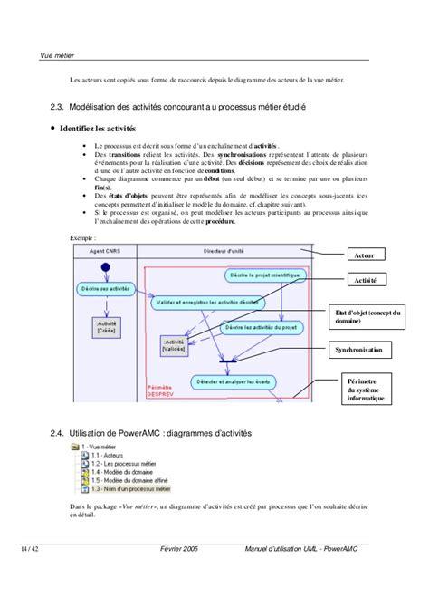 poweramc diagramme de classe manuel uml poweramc