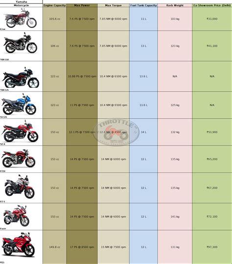 honda phil price list phil on cost driverlayer search engine