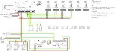 security system wiring diagrams get free image about