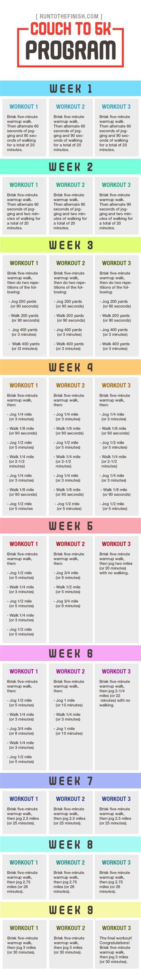 couch to 5k on a treadmill the 25 best running equipment ideas on pinterest at
