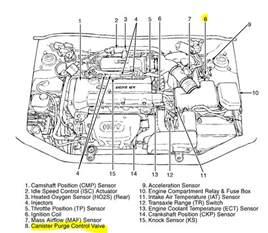 purge valve solenoid location 2002 buick